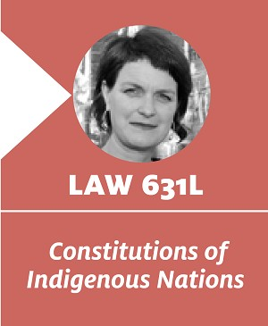 Constitutions of Indigenous Nations. LAW 631L. Alison Vivian and Miriam Jorgensen